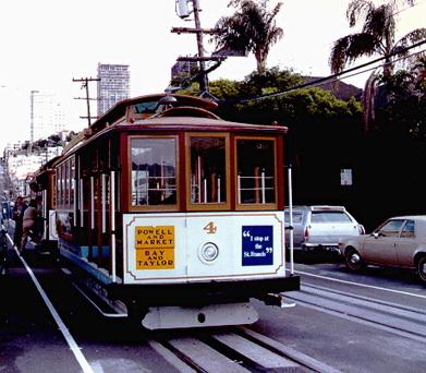 Cable Car San Francisco California